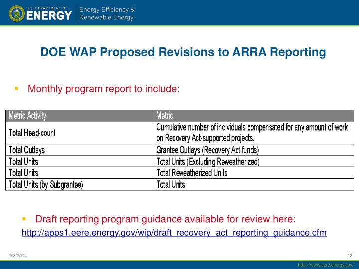 DOE WAP Proposed Revisions to ARRA Reporting