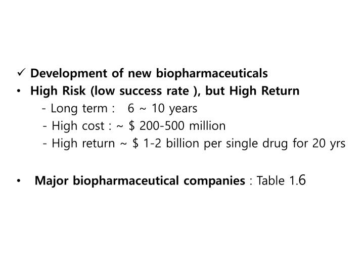 Development of new biopharmaceuticals