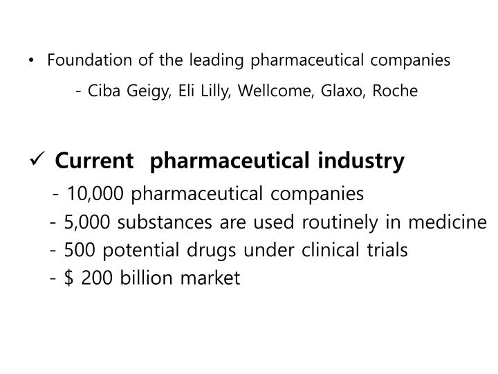 Foundation of the leading pharmaceutical companies