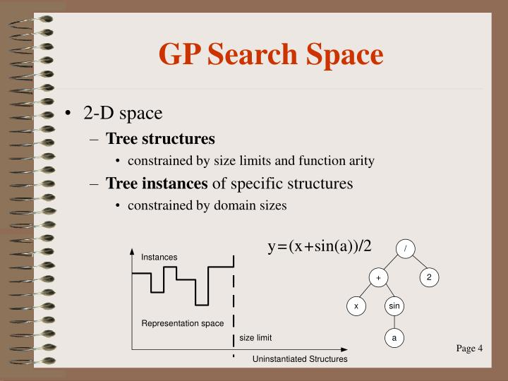 GP Search Space
