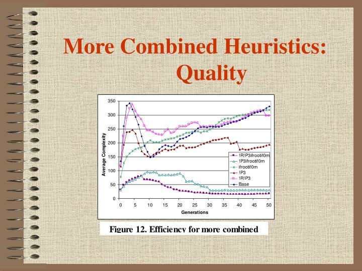 More Combined Heuristics: Quality