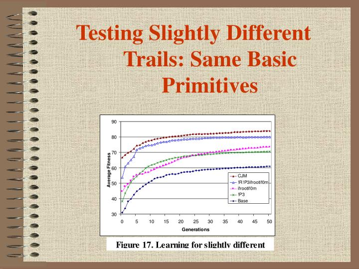 Testing Slightly Different Trails: Same Basic Primitives