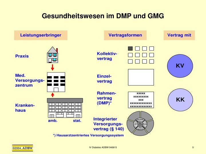 Gesundheitswesen im DMP und GMG