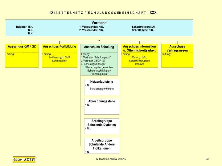 IV Diabetes ADBW 040615