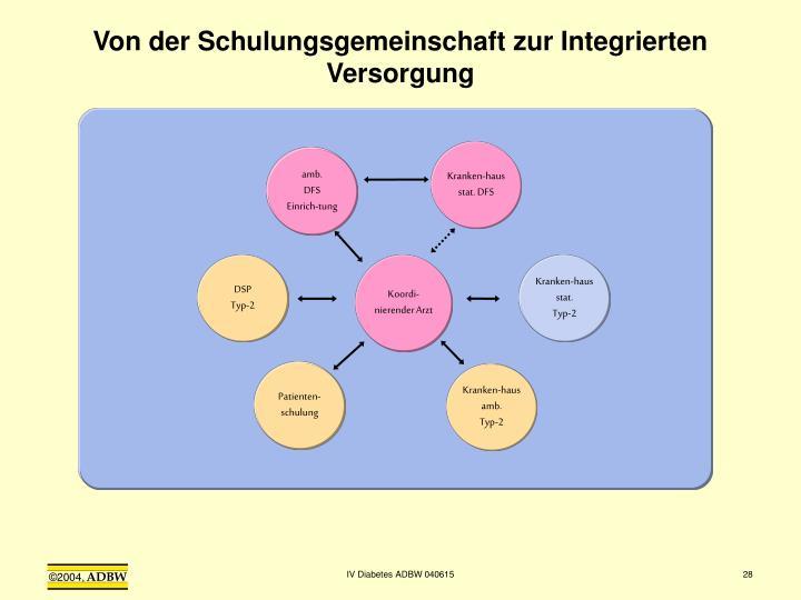 Von der Schulungsgemeinschaft zur Integrierten Versorgung