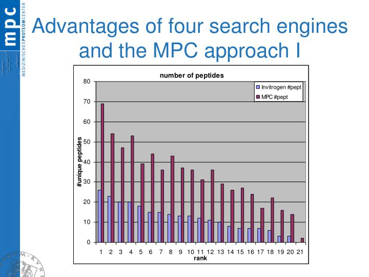 Advantages of four search engines and the MPC approach I