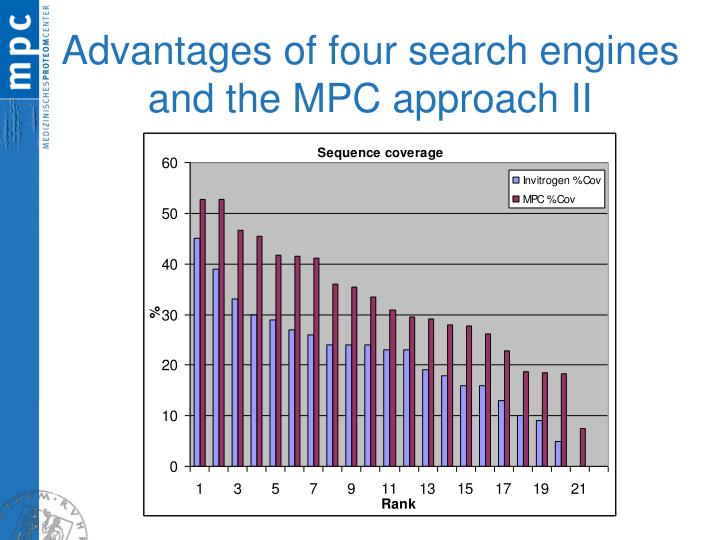 Advantages of four search engines and the MPC approach II