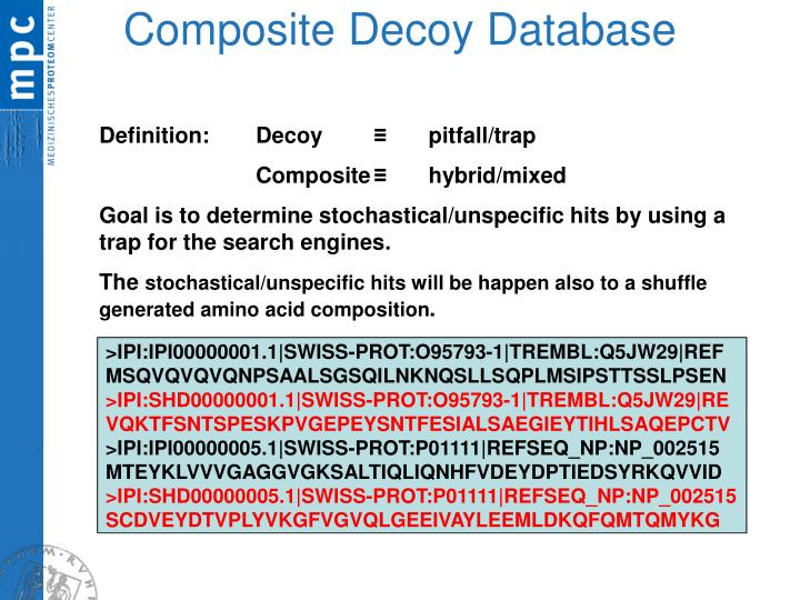 Composite decoy database