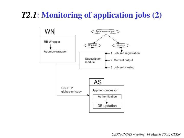 T2 1 monitoring of application jobs 2