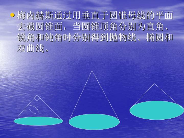梅内赫斯通过用垂直于圆锥母线的平面去截圆锥面,当圆锥顶角分别为直角、锐角和钝角时分别得到抛物线、椭圆和双曲线。