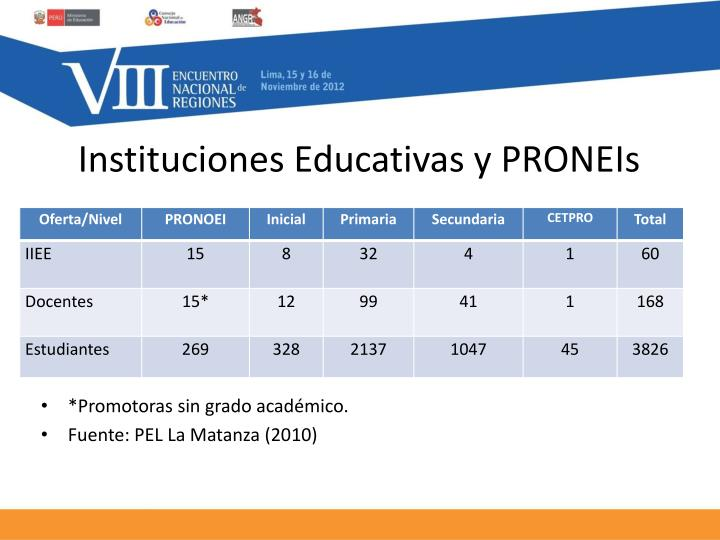 Instituciones Educativas y