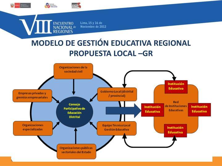 MODELO DE GESTIÓN EDUCATIVA REGIONAL