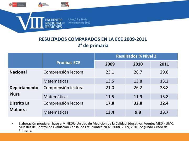 RESULTADOS COMPARADOS EN LA ECE 2009-2011