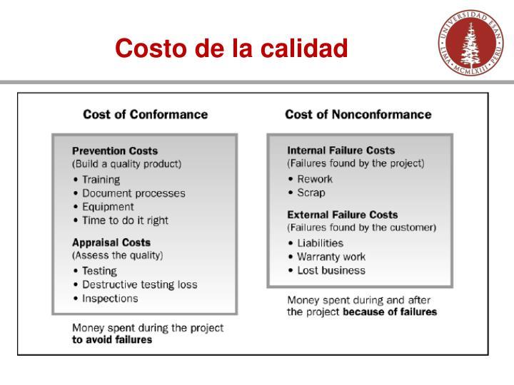 Costo de la calidad