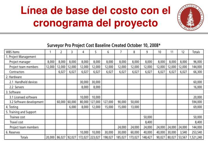 Línea de base del costo con el cronograma del proyecto