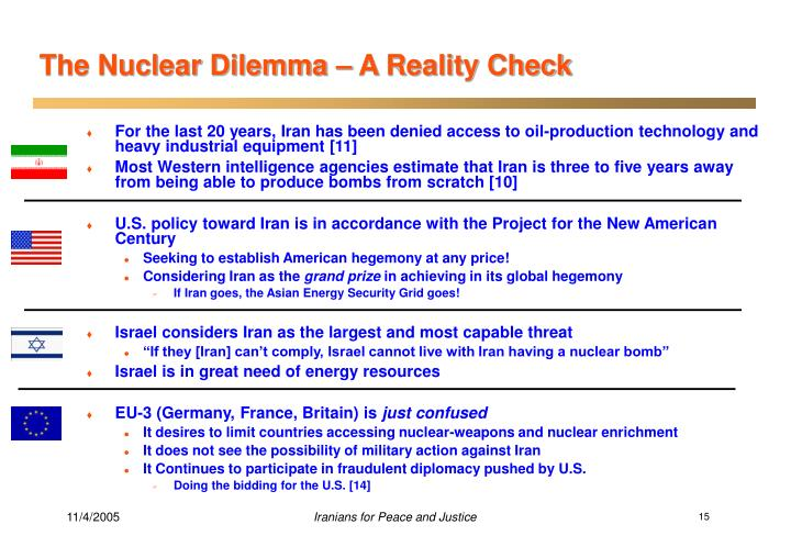 The Nuclear Dilemma – A Reality Check