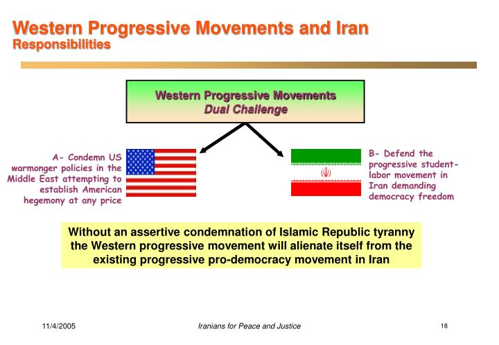 Western Progressive Movements and Iran