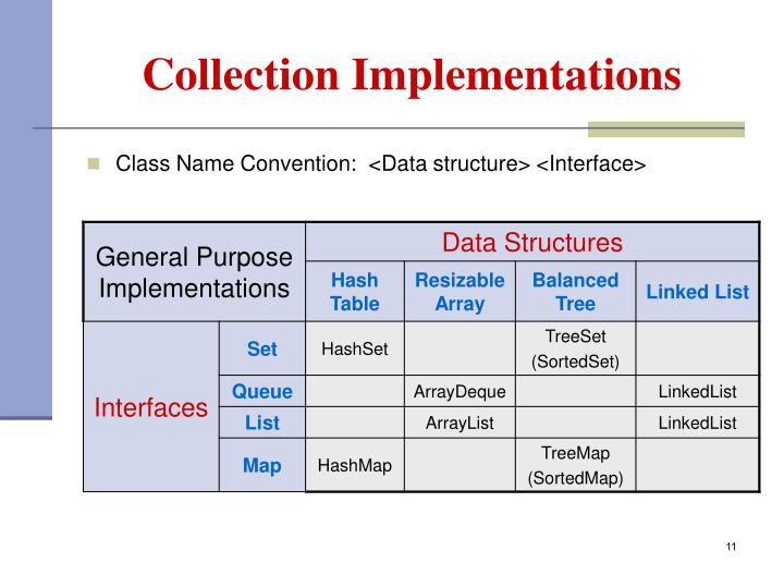 Collection Implementations