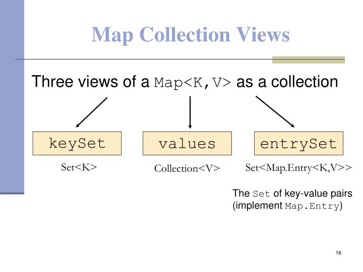 Map Collection Views