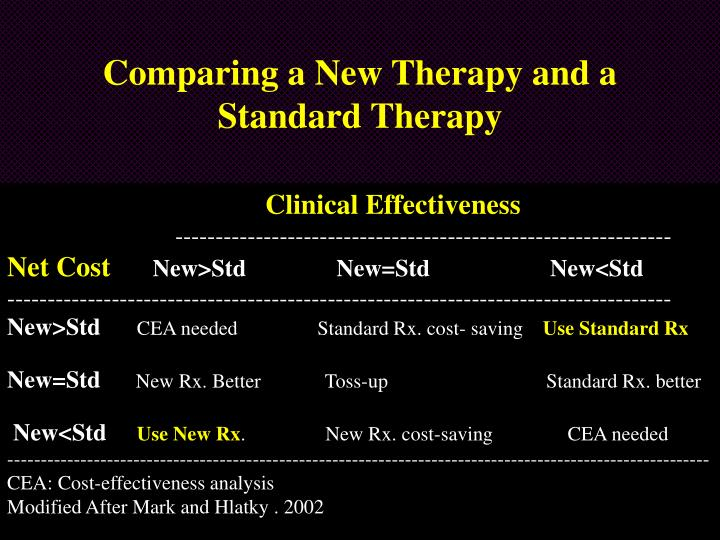 Comparing a New Therapy and a Standard Therapy