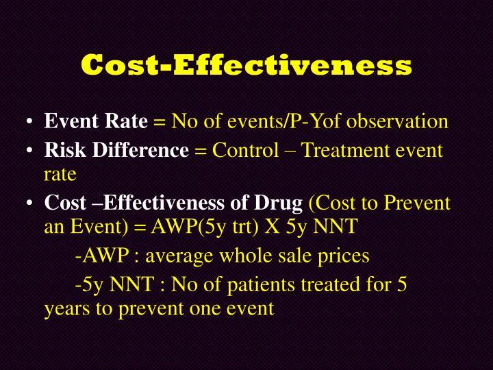 Cost-Effectiveness