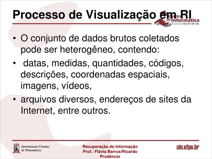 Processo de Visualização em RI