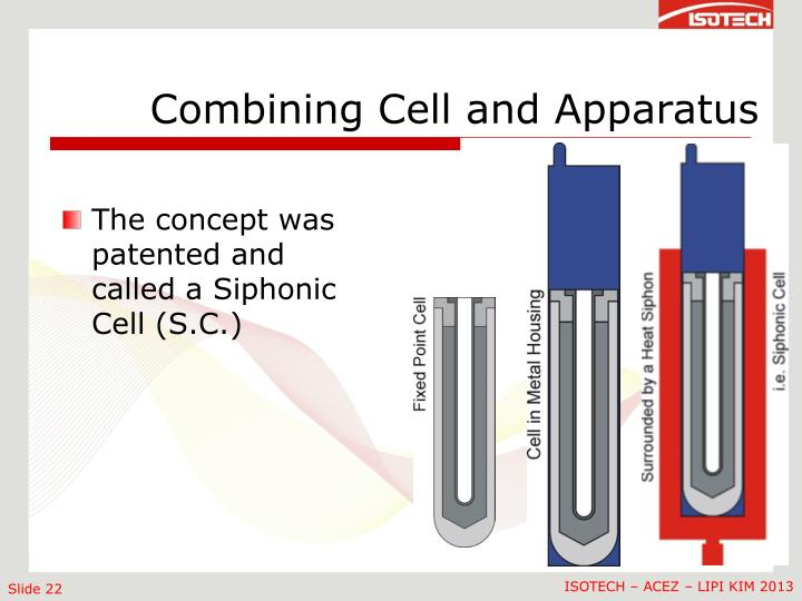 The concept was patented and called a Siphonic Cell (S.C.)