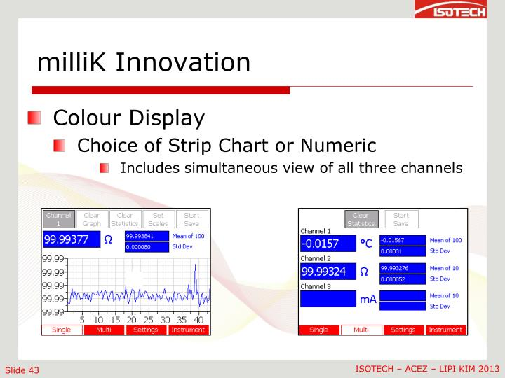 milliK Innovation