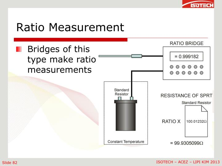Ratio Measurement