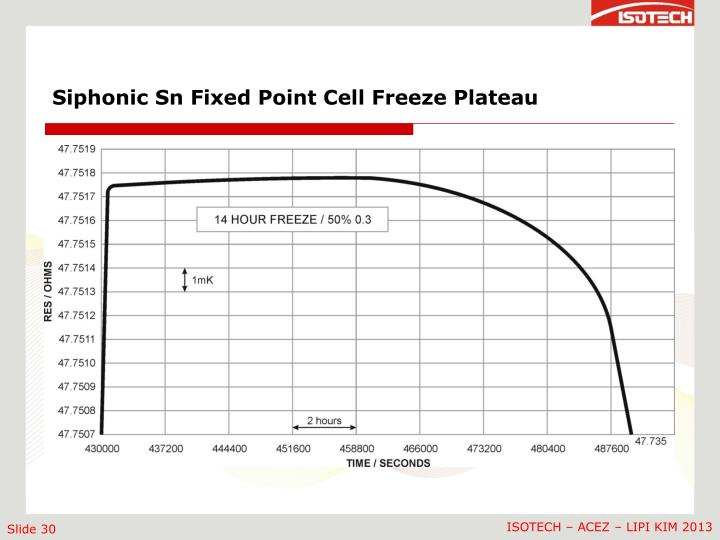 Siphonic Sn Fixed Point Cell Freeze Plateau
