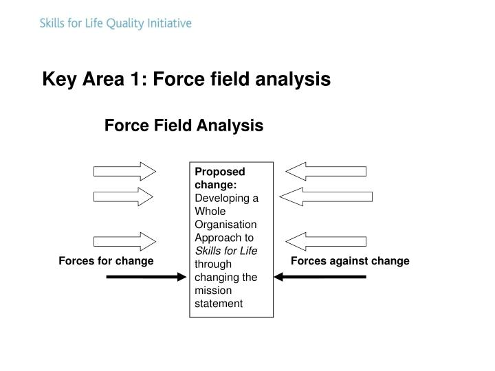 Key Area 1: Force field analysis