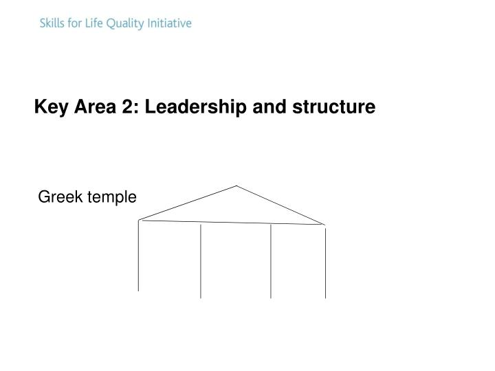 Key Area 2: Leadership and structure