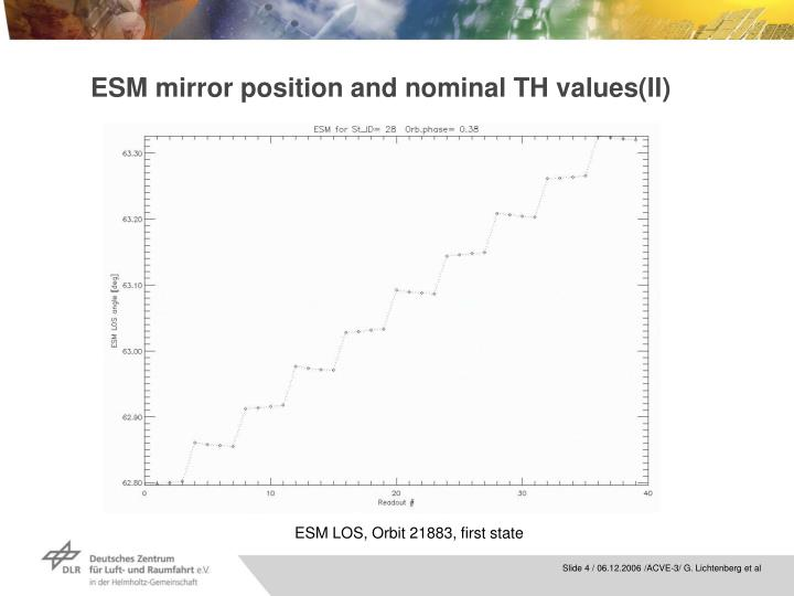 ESM mirror position and nominal TH values(II)