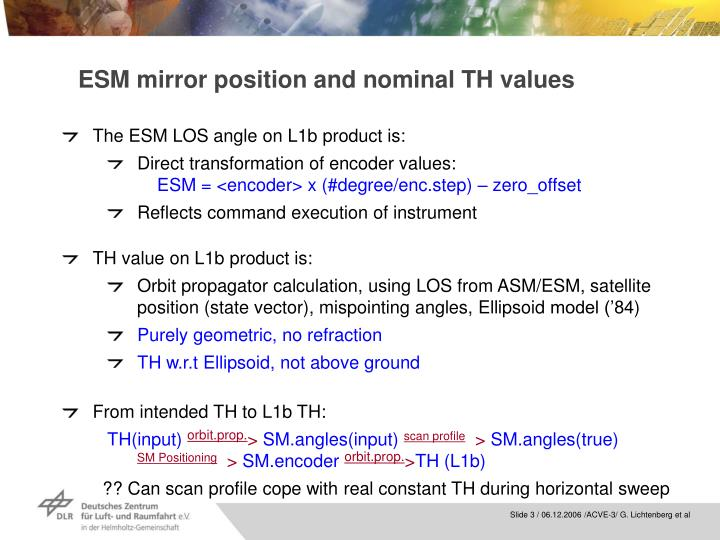 ESM mirror position and nominal TH values