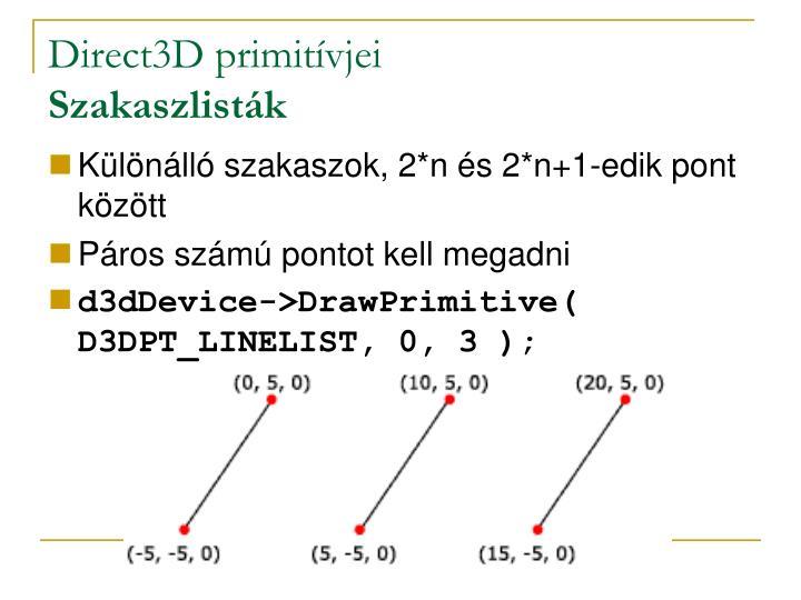 Direct3D primitívjei