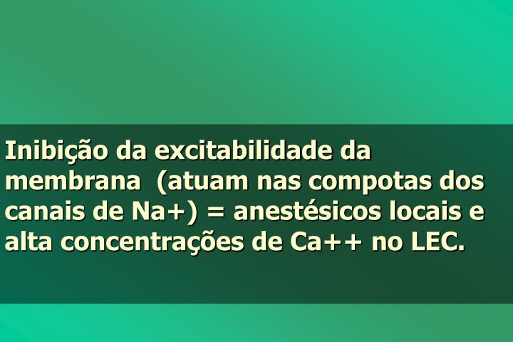 Inibio da excitabilidade da membrana  (atuam nas compotas dos canais de Na+) = anestsicos locais e alta concentraes de Ca++ no LEC.