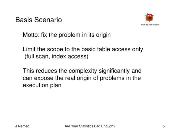 Basis Scenario
