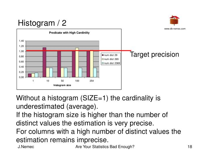 Histogram / 2