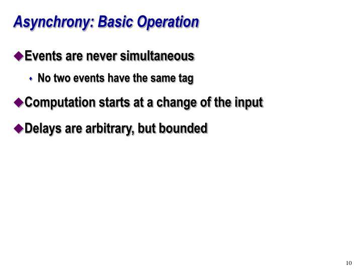 Asynchrony: Basic Operation