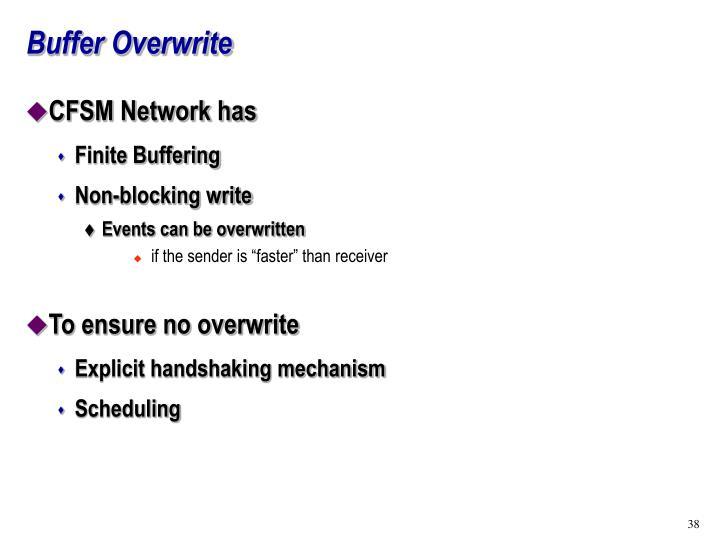 Buffer Overwrite