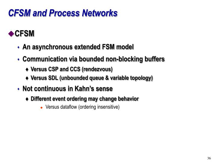 CFSM and Process Networks