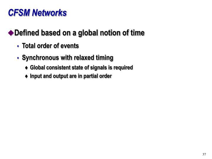 CFSM Networks