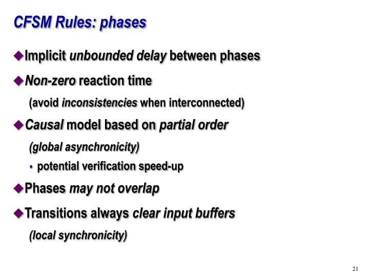 CFSM Rules: phases