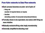from kahn networks to data flow networks