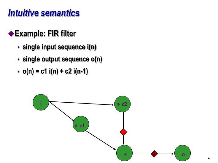 Intuitive semantics