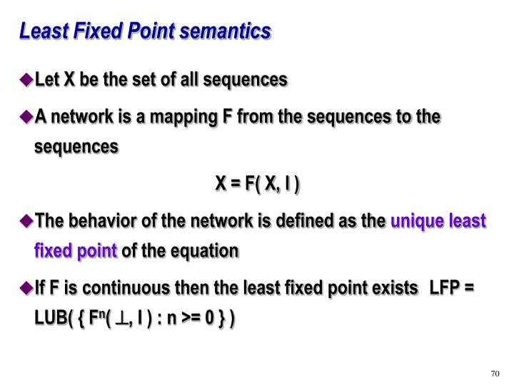 Least Fixed Point semantics