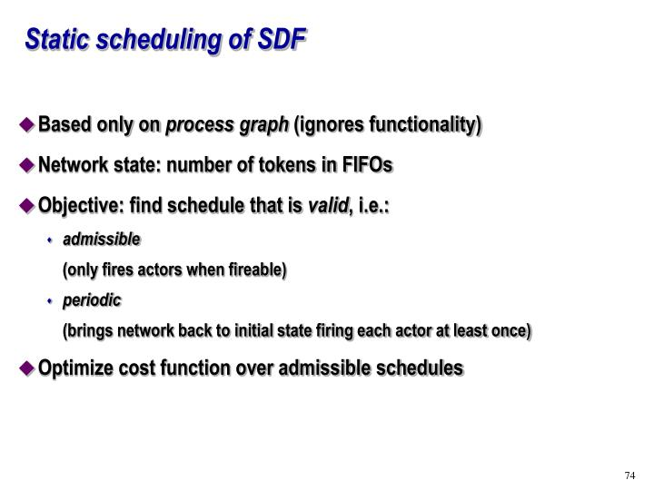 Static scheduling of SDF