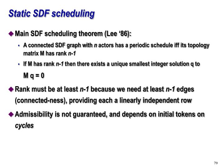 Static SDF scheduling