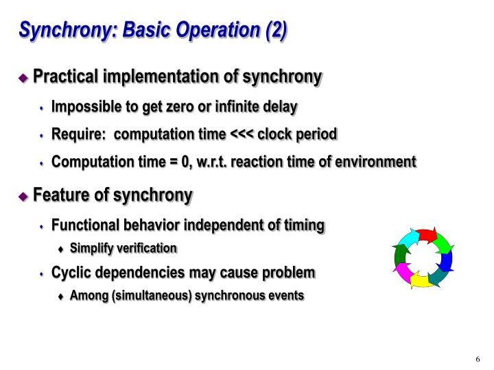 Synchrony: Basic Operation (2)