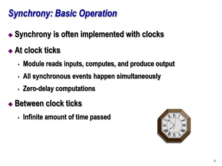 Synchrony: Basic Operation